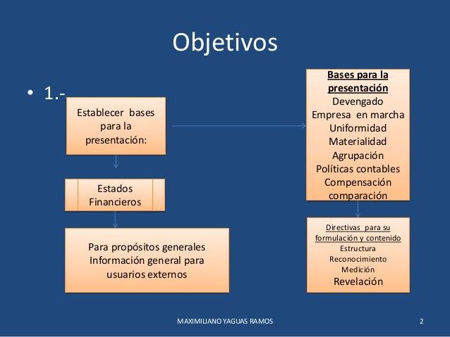 Objetivos • 1.- MAXIMILIANO YAGUAS RAMOS 2 Establecer bases para la presentación: Para propósitos generales Información ge...