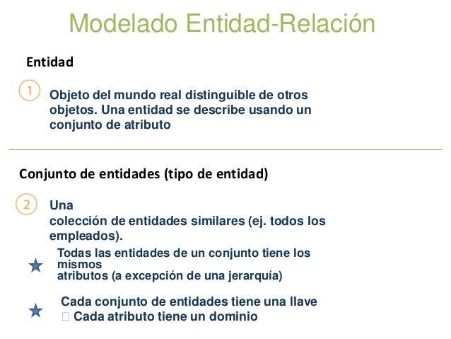Modelado Entidad-Relación Entidad    Objeto del mundo real distinguible de otros    objetos. Una entidad se describe usand...