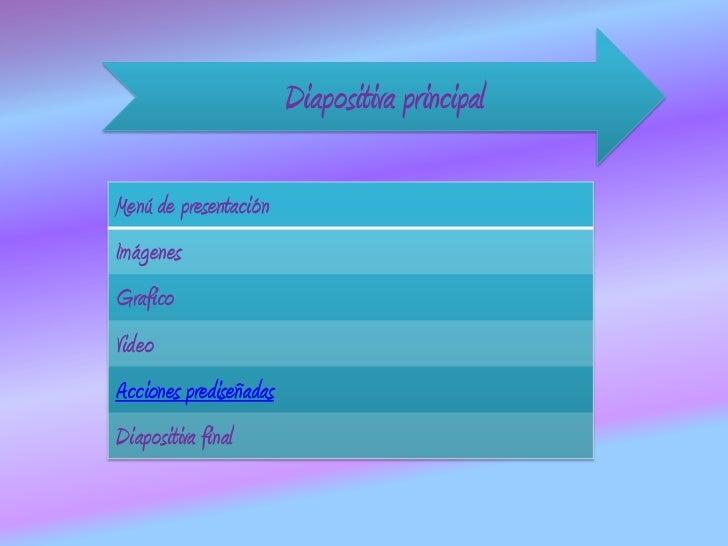Diapositiva principalMenú de presentaciónImágenesGraficoVideoAcciones prediseñadasDiapositiva final