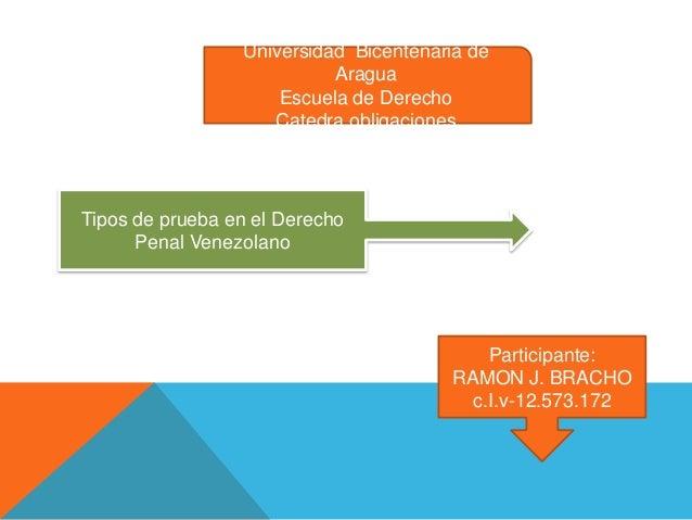 Universidad Bicentenaria de Aragua Escuela de Derecho Catedra obligaciones  Tipos de prueba en el Derecho Penal Venezolano...