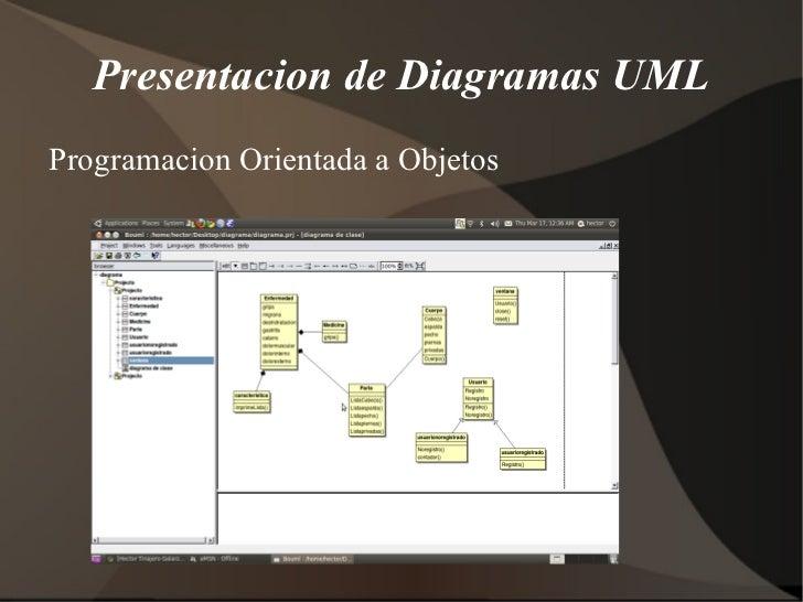 Presentacion de Diagramas UML <ul><li>Programacion Orientada a Objetos </li></ul>