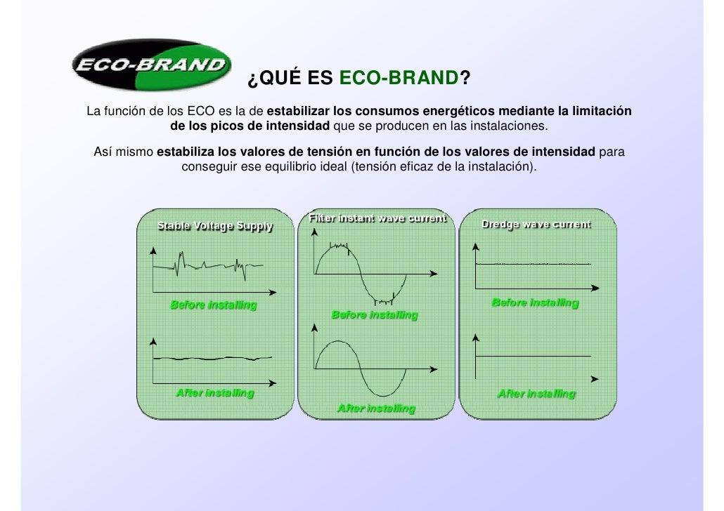 Presentación eco