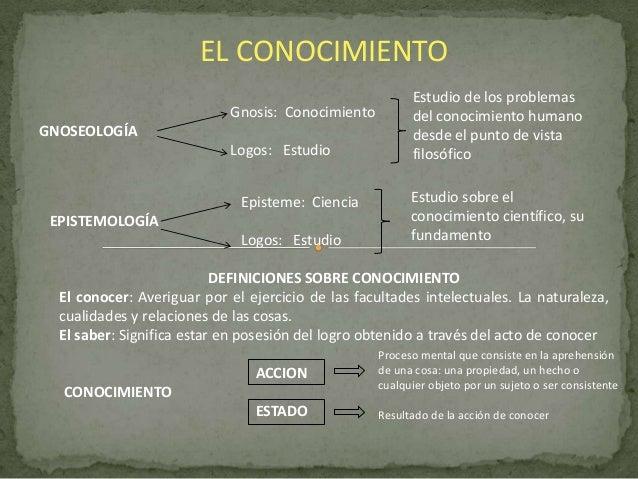 EL CONOCIMIENTO Gnosis: Conocimiento GNOSEOLOGÍA  Logos: Estudio Episteme: Ciencia EPISTEMOLOGÍA Logos: Estudio  Estudio d...