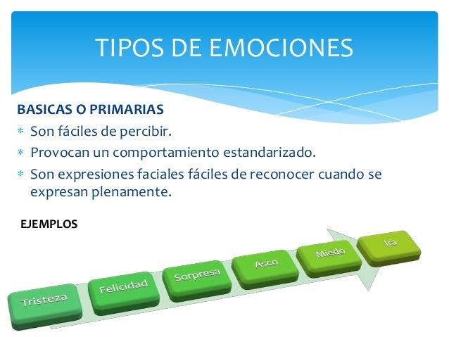 Tipos de Emociones Imagenes Tipos de Emociones Ejemplos
