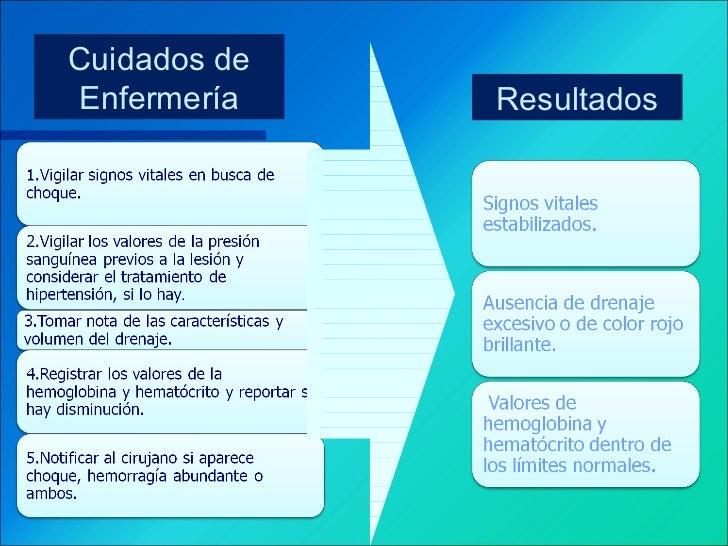 CUIDADOS DE ENFERMERIA POSTOPERATORIOS DE OSTEOSINTESIS