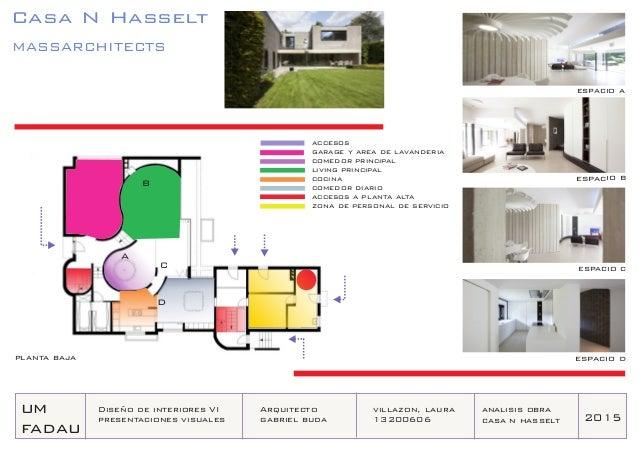 Presentaciones visuales trabajo practico 2 - Trabajo de diseno de interiores ...