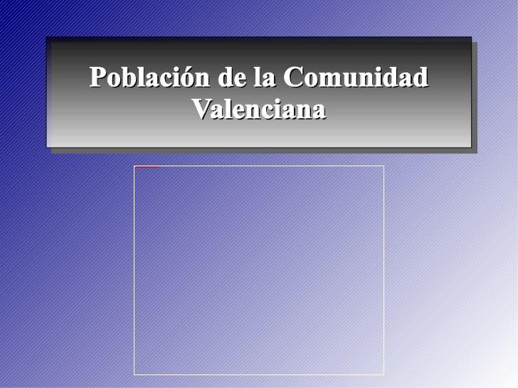 Población de la Comunidad Valenciana