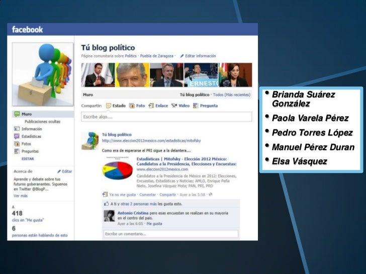 • Brianda Suárez González• Paola Varela Pérez• Pedro Torres López• Manuel Pérez Duran• Elsa Vásquez