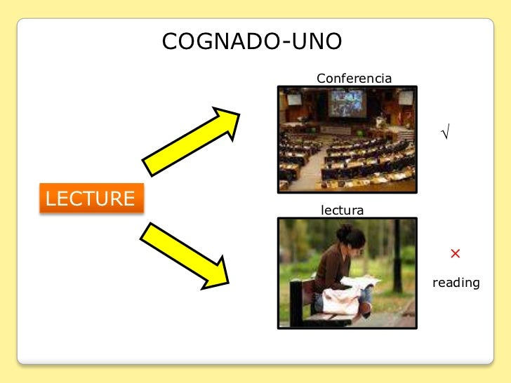 COGNADO-UNO<br />Conferencia<br />√<br />LECTURE<br />lectura<br />×<br />reading<br />