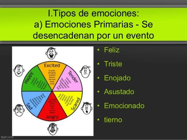 Tipos de Emociones Imagenes I.tipos de Emociones a