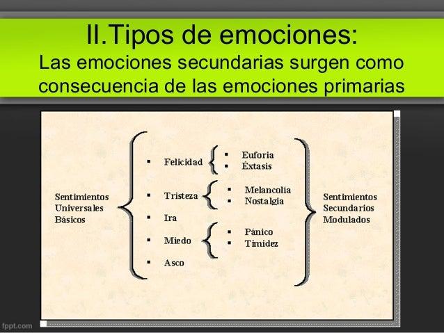 Tipos de Emociones Imagenes Tipos de Emociones Las