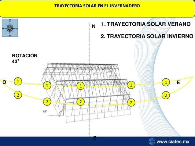 Trayectoria Solar Mexico Trayectoria Solar Invierno 2