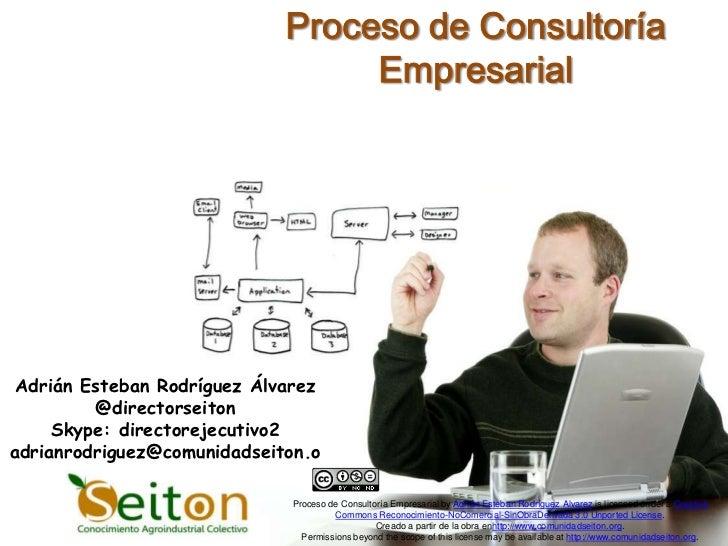 Proceso de Consultoría                                  Empresarial Adrián Esteban Rodríguez Álvarez         @directorseit...