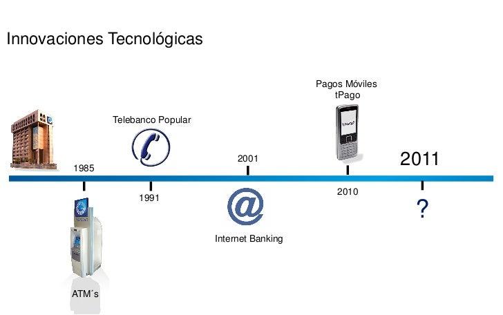 Innovaciones Tecnológicas                                                       Pagos Móviles                             ...