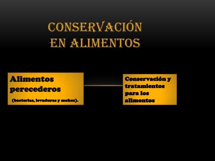 Conservación en alimentos<br />Alimentos perecederos  <br />(bacterias, levaduras y mohos).<br />Conservación y tratamient...