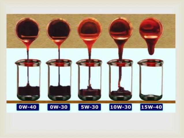 Lubricantes for Viscosidad del aceite de motor