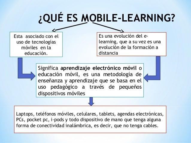 Esta asociado con eluso de tecnologíasmóviles en laeducación.¿QUÉ ES MOBILE-LEARNING?Es una evolución del e-learning, que ...