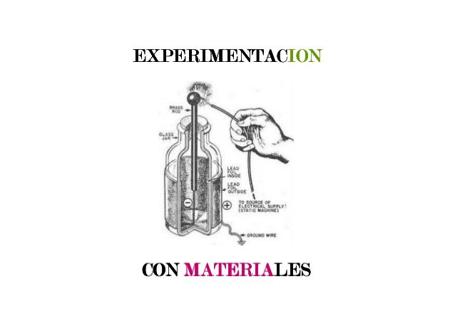 EXPERIMENTACEXPERIMENTACEXPERIMENTACEXPERIMENTACIONIONIONION CONCONCONCON MATERIAMATERIAMATERIAMATERIALESLESLESLES