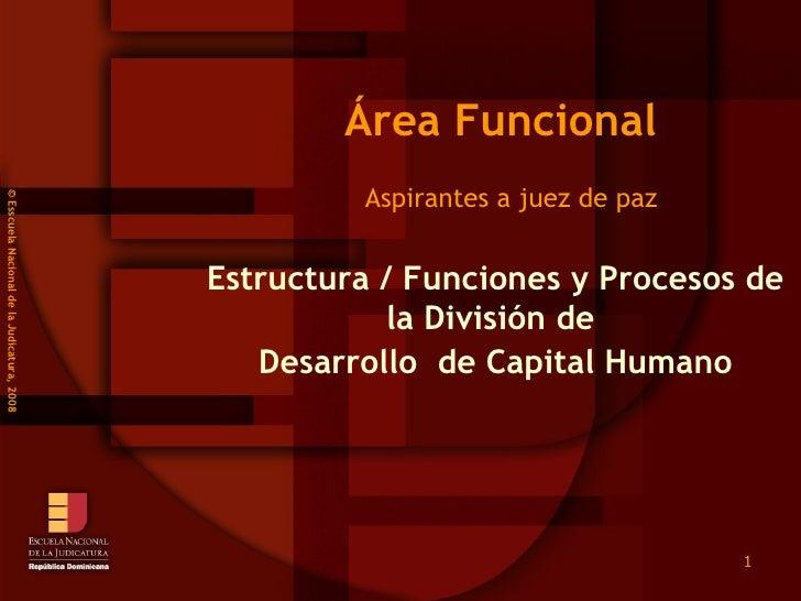 Aspirantes a juez de paz © Esscuela Nacional de la Judicatura, 2008 Área Funcional Estructura / Funciones y Procesos de ...