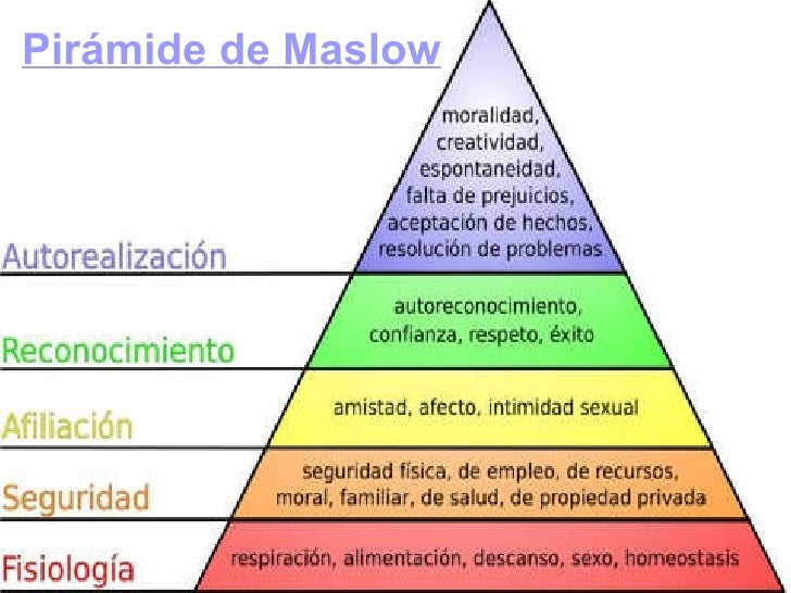 maslow and herzberg compare Comparing maslow, alderfer and herzberg understanding how maslow, alderfer and herzberg are interrelated the motivation theories of maslow (hierarchy of needs).