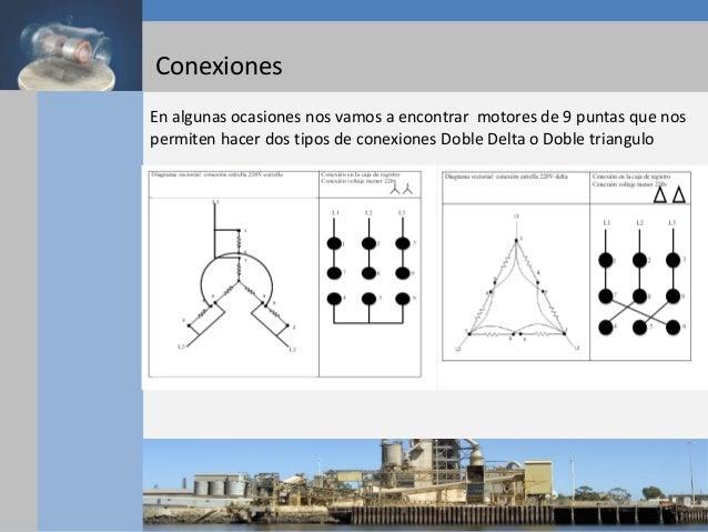Schema Elettrico Richiamo Per Uccelli : Conexiones delta estrella en motores trifasicos doce