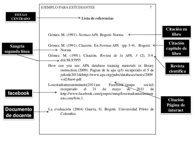 ejemplo para estudiantes 7 lista de referencias gómez m 1991