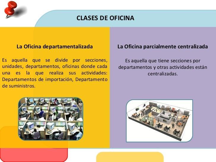 Concepto y clases de oficina for Que tiene una oficina