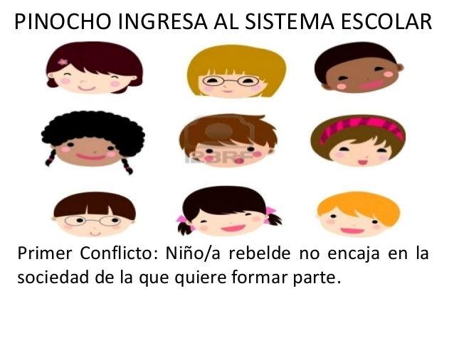 PINOCHO INGRESA AL SISTEMA ESCOLAR Primer Conflicto: Niño/a rebelde no encaja en la sociedad de la que quiere formar parte.