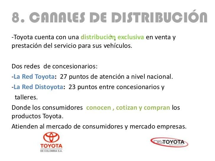 Presentacion plan de mercadeo Toyota Prius en Colombia