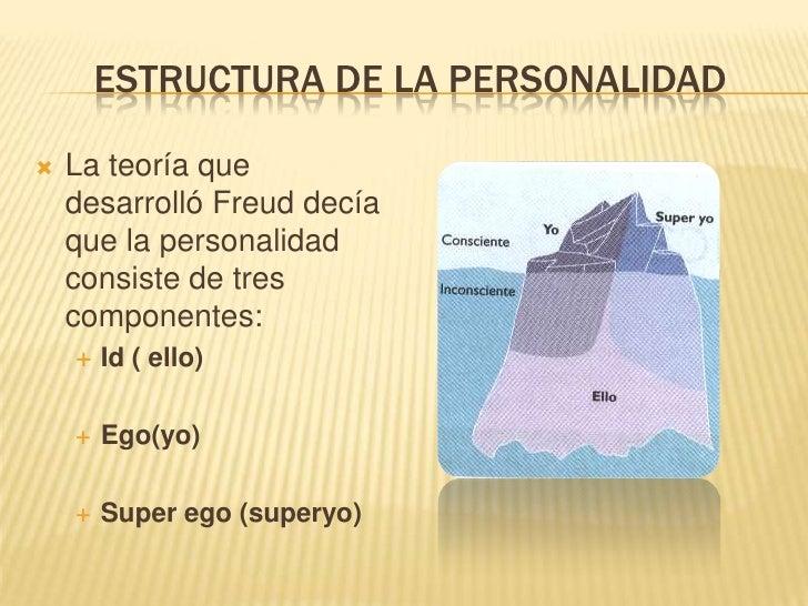 personalidad propósito de las teorías características Personalidad características  su parte, mcadams señala que todas las teorías se  desorganizada e innata de la personalidad, cuyo único propósito es.