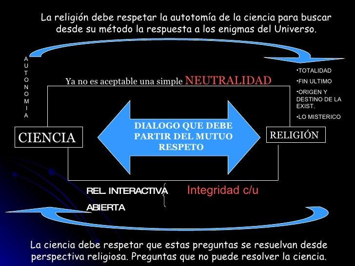 DIALOGO QUE DEBE PARTIR DEL MUTUO RESPETO  CIENCIA RELIGIÓN REL. INTERACTIVA   Integridad c/u ABIERTA Ya no es aceptable u...