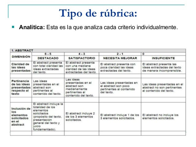 rubistar Irubric: the only free rubric builder and assessment tool working with rubrics has never been easier build, assess, share, and collaborate using our intuitive tools.