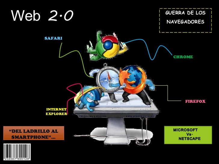 "Web 2.0 INTERNET EXPLORER FIREFOX SAFARI CHROME GUERRA DE LOS NAVEGADORES "" DEL LADRILLO AL SMARTPHONE""… MICROSOFT  Vs. NE..."
