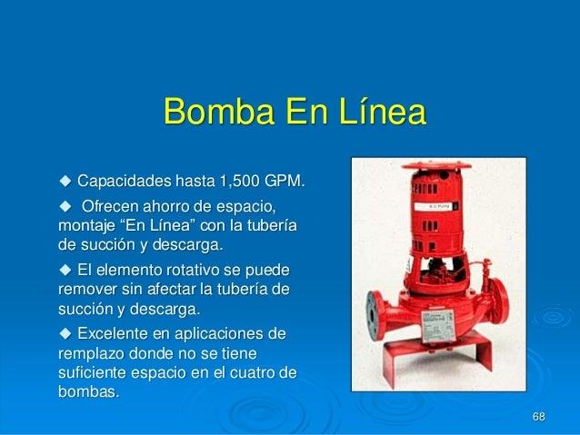Presentacion sistema contra incendios for Definicion de cuarto