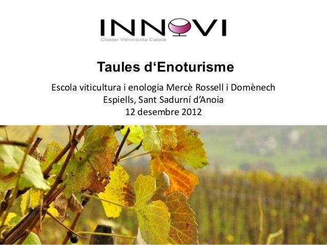 Taules d'EnoturismeEscola viticultura i enologia Mercè Rossell i Domènech              Espiells, Sant Sadurní d'Anoia     ...
