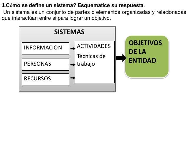 1.Cómo se define un sistema? Esquematice su respuesta.Un sistema es un conjunto de partes o elementos organizadas y relaci...
