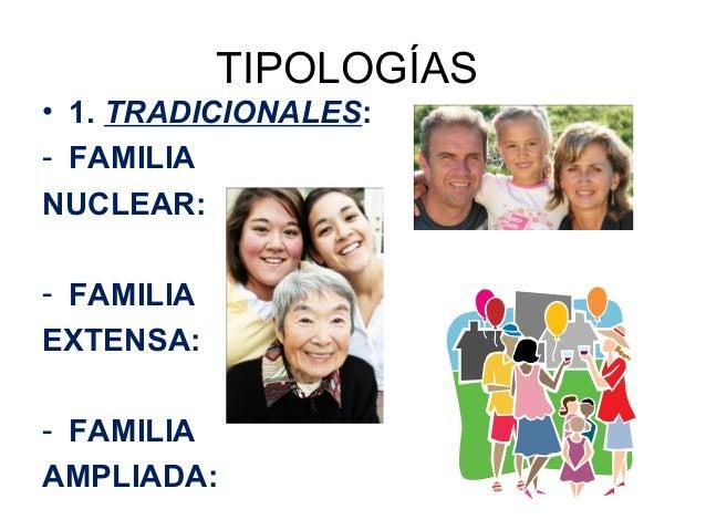 Tipolog a familiar Tipos de familia nuclear