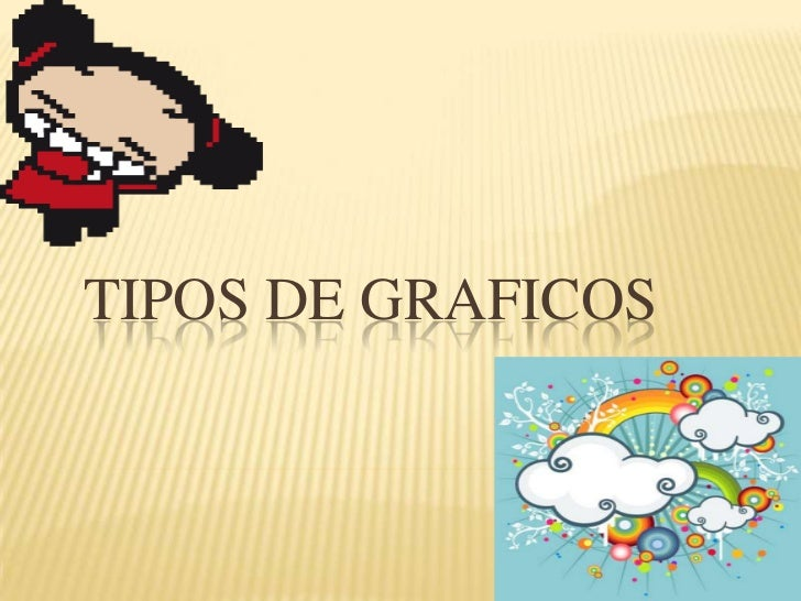 TIPOS DE GRAFICOS<br />