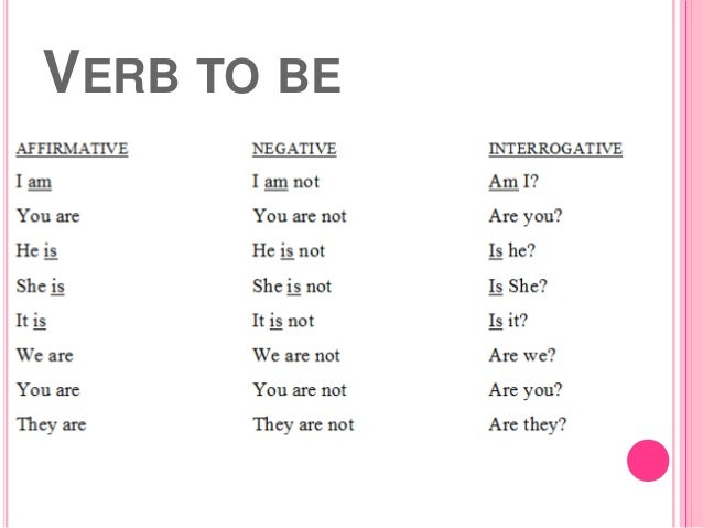 Verb to be / Verb to have got
