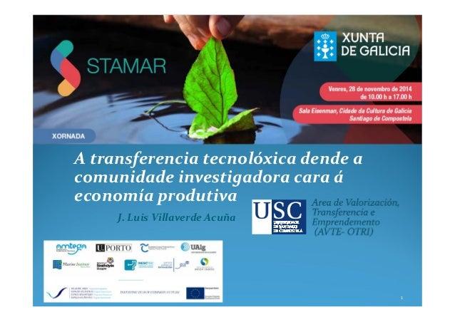 1 J. Luis Villaverde Acuña A transferencia tecnolóxica dende a comunidade investigadora cara á economía produtiva
