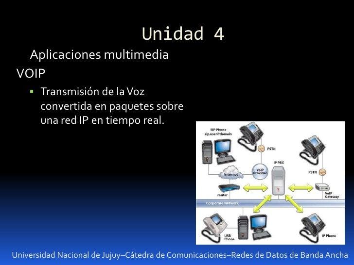 Unidad 4    Aplicaciones multimedia  VOIP      Transmisión de la Voz        convertida en paquetes sobre        una red I...