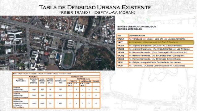 Tabla de Densidad Urbana Existente Primer Tramo ( Hospital-Av. Moran)