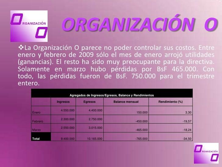 ORGANIZACIÓN  O<br /><ul><li>La Organización O parece no poder controlar sus costos. Entre enero y febrero de 2009 sólo el...