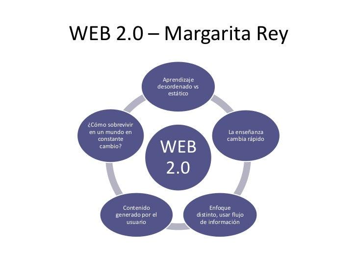 WEB 2.0 – Margarita Rey                               Aprendizaje                             desordenado vs              ...