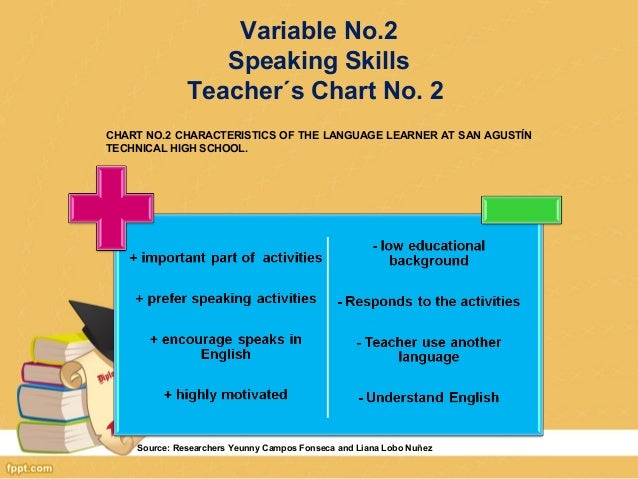 a study of the speaking ability One of the reasons teachers might feel hesitant about teaching speaking skills is that it can feel overwhelming oral language is complex, and in order to teach it properly, we need to deconstruct it into separate skills.