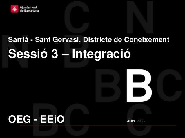 Ajuntament de Barcelona – Districte de Sarrià – Sant Gervasi Sarrià - Sant Gervasi, Districte de Coneixement Sessió 3 – In...