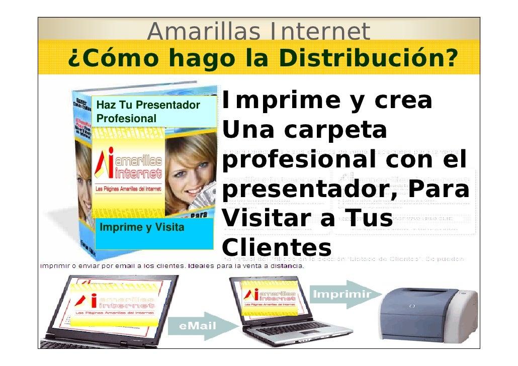 Amarillas Internet ¿Cómo hago la Distribución?   Haz Tu Presentador   Imprime y crea                        Una carpeta   ...
