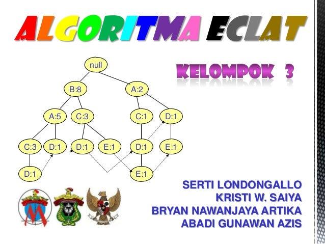 Presentasi Eclat