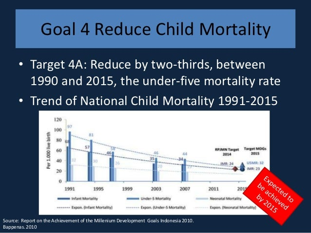 gender disparities and maternal health essay Gender gaps in mortality and morbidity the first chapter  for example,  maternal health and female education are positively associated with.