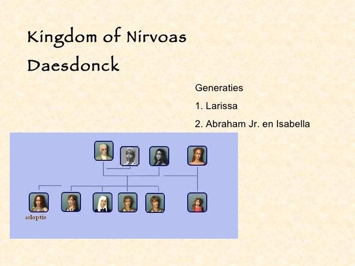 kingdom of nirvoas - 1.3